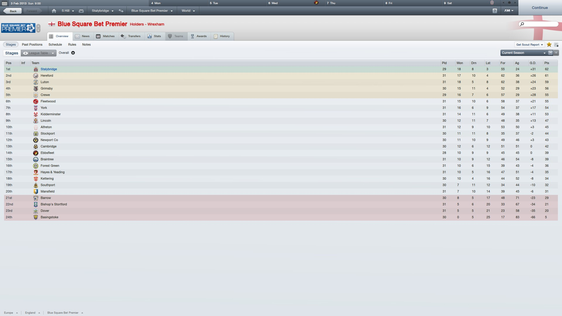 Step two of the English Hero achievement in Football Manager 2012 was to win promotion from the Blue Square Premier. I kept the majority of my good performers at Stalybridge...